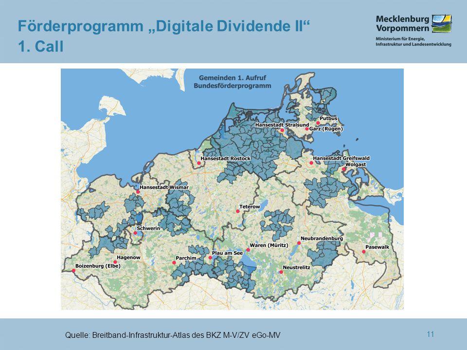 """11 Förderprogramm """"Digitale Dividende II 1."""
