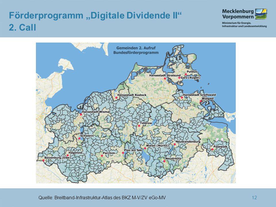 """Förderprogramm """"Digitale Dividende II 2."""