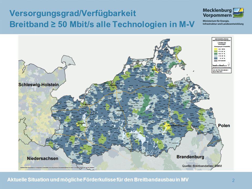 Versorgungsgrad/Verfügbarkeit Breitband ≥ 50 Mbit/s alle Technologien in M-V 2 Aktuelle Situation und mögliche Förderkulisse für den Breitbandausbau in MV Quelle: Breitbandatlas | BMVI