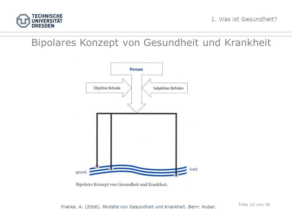 TU Dresden, 05.04.2012Gesundheitspsychologie Bipolares Konzept von Gesundheit und Krankheit 1. Was ist Gesundheit? Folie 14 von 48 Franke, A. (2006).