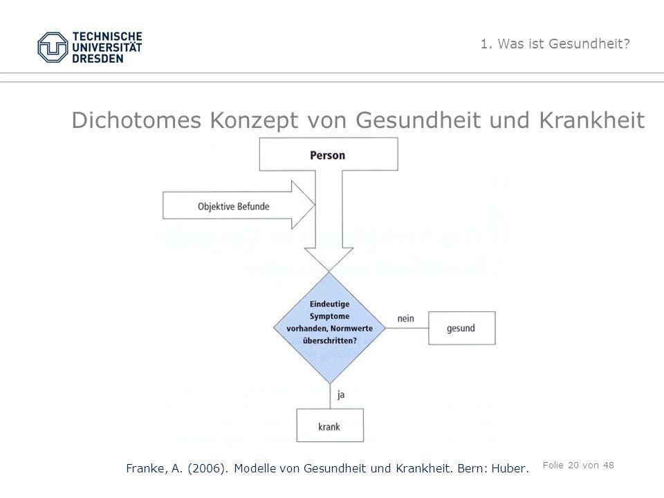 TU Dresden, 05.04.2012Gesundheitspsychologie Dichotomes Konzept von Gesundheit und Krankheit 1. Was ist Gesundheit? Folie 20 von 48 Franke, A. (2006).
