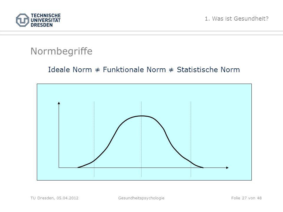 Normbegriffe Ideale Norm ≠ Funktionale Norm ≠ Statistische Norm TU Dresden, 05.04.2012Gesundheitspsychologie 1. Was ist Gesundheit? Folie 27 von 48