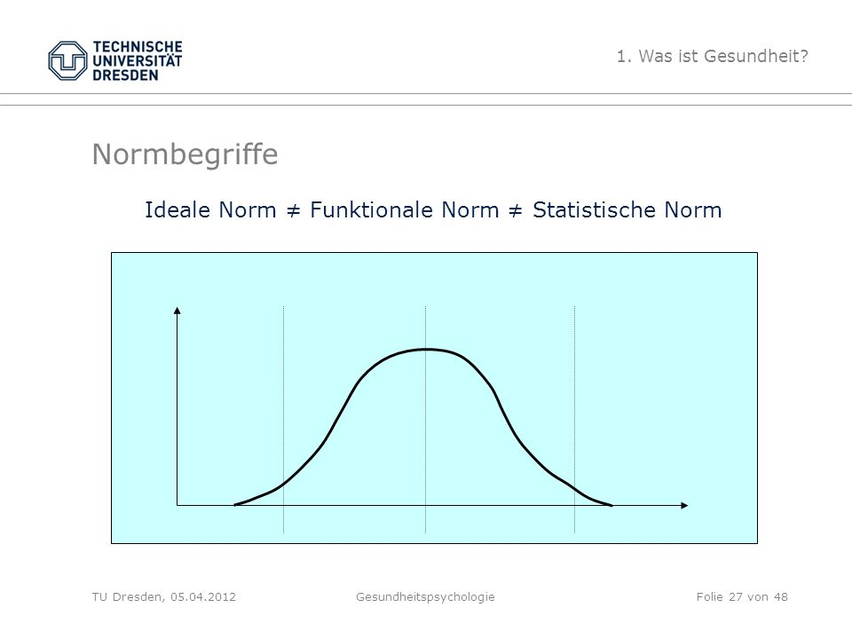 Normbegriffe Ideale Norm ≠ Funktionale Norm ≠ Statistische Norm TU Dresden, 05.04.2012Gesundheitspsychologie 1.