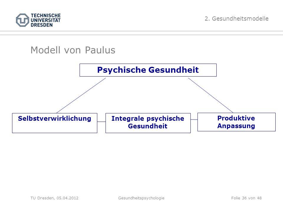 Modell von Paulus TU Dresden, 05.04.2012Gesundheitspsychologie Psychische Gesundheit 2. Gesundheitsmodelle SelbstverwirklichungIntegrale psychische Ge