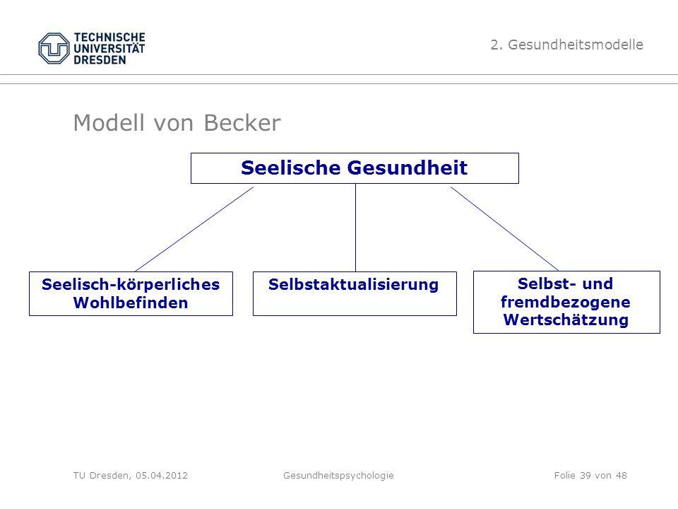 Modell von Becker TU Dresden, 05.04.2012Gesundheitspsychologie Seelische Gesundheit Seelisch-körperliches Wohlbefinden Selbstaktualisierung Selbst- und fremdbezogene Wertschätzung 2.
