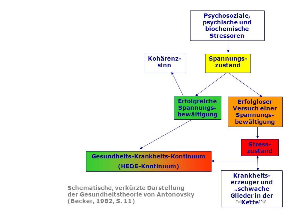 """Modell von Antonovsky TU Dresden, 05.04.2012Gesundheitspsychologie Stress- zustand Krankheits- erzeuger und """"schwache Glieder in der Kette"""" Gesundheit"""