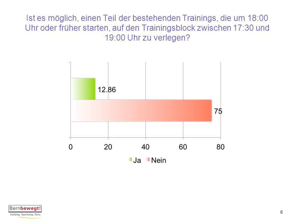 Ist es möglich, einen Teil der bestehenden Trainings, die um 18:00 Uhr oder früher starten, auf den Trainingsblock zwischen 17:30 und 19:00 Uhr zu verlegen.
