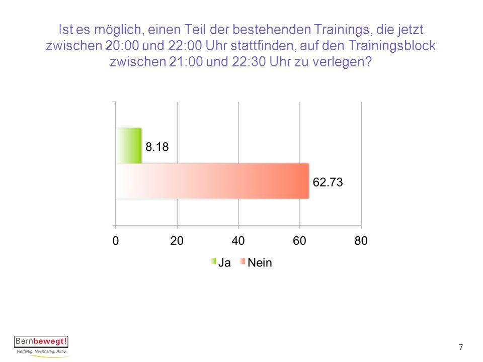 Ist es möglich, einen Teil der bestehenden Trainings, die jetzt zwischen 20:00 und 22:00 Uhr stattfinden, auf den Trainingsblock zwischen 21:00 und 22:30 Uhr zu verlegen.