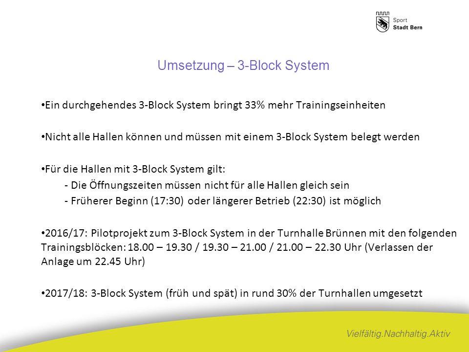 Umsetzung – 3-Block System Ein durchgehendes 3-Block System bringt 33% mehr Trainingseinheiten Nicht alle Hallen können und müssen mit einem 3-Block System belegt werden Für die Hallen mit 3-Block System gilt: - Die Öffnungszeiten müssen nicht für alle Hallen gleich sein - Früherer Beginn (17:30) oder längerer Betrieb (22:30) ist möglich 2016/17: Pilotprojekt zum 3-Block System in der Turnhalle Brünnen mit den folgenden Trainingsblöcken: 18.00 – 19.30 / 19.30 – 21.00 / 21.00 – 22.30 Uhr (Verlassen der Anlage um 22.45 Uhr) 2017/18: 3-Block System (früh und spät) in rund 30% der Turnhallen umgesetzt