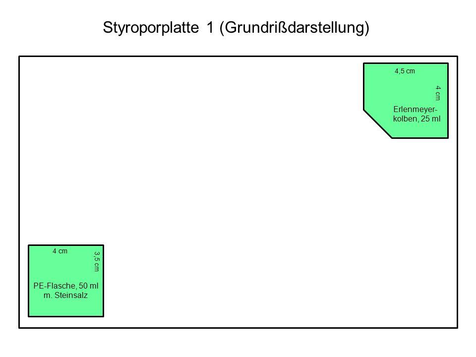 Styroporplatte 1 (Grundrißdarstellung) PE-Flasche, 50 ml m. Steinsalz 3,5 cm 4 cm 4,5 cm 4 cm Erlenmeyer- kolben, 25 ml