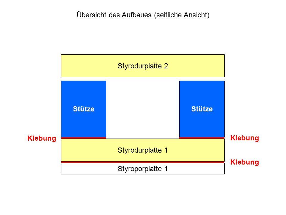 Übersicht des Aufbaues (seitliche Ansicht) Styroporplatte 1 Styrodurplatte 1 Styrodurplatte 2 Stütze Klebung