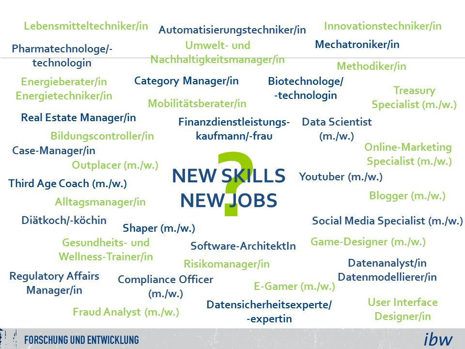 NEW SKILLS NEW JOBS Social Media Specialist (m./w.) Alltagsmanager/in Pharmatechnologe/- technologin Lebensmitteltechniker/in Bildungscontroller/in Regulatory Affairs Manager/in Online-Marketing Specialist (m./w.) Compliance Officer (m./w.) Umwelt- und Nachhaltigkeitsmanager/in Software-ArchitektIn Third Age Coach (m./w.) Fraud Analyst (m./w.) Real Estate Manager/in Outplacer (m./w.) Mobilitätsberater/in Methodiker/in Treasury Specialist (m./w.) User Interface Designer/in Datensicherheitsexperte/ -expertin Datenanalyst/in Datenmodellierer/in Data Scientist (m./w.) Diätkoch/-köchin Gesundheits- und Wellness-Trainer/in Category Manager/in Risikomanager/in Finanzdienstleistungs- kaufmann/-frau Biotechnologe/ -technologin Mechatroniker/in Energieberater/in Energietechniker/in Youtuber (m./w.) E-Gamer (m./w.) Blogger (m./w.) Game-Designer (m./w.) Innovationstechniker/in Automatisierungstechniker/in Shaper (m./w.) Case-Manager/in
