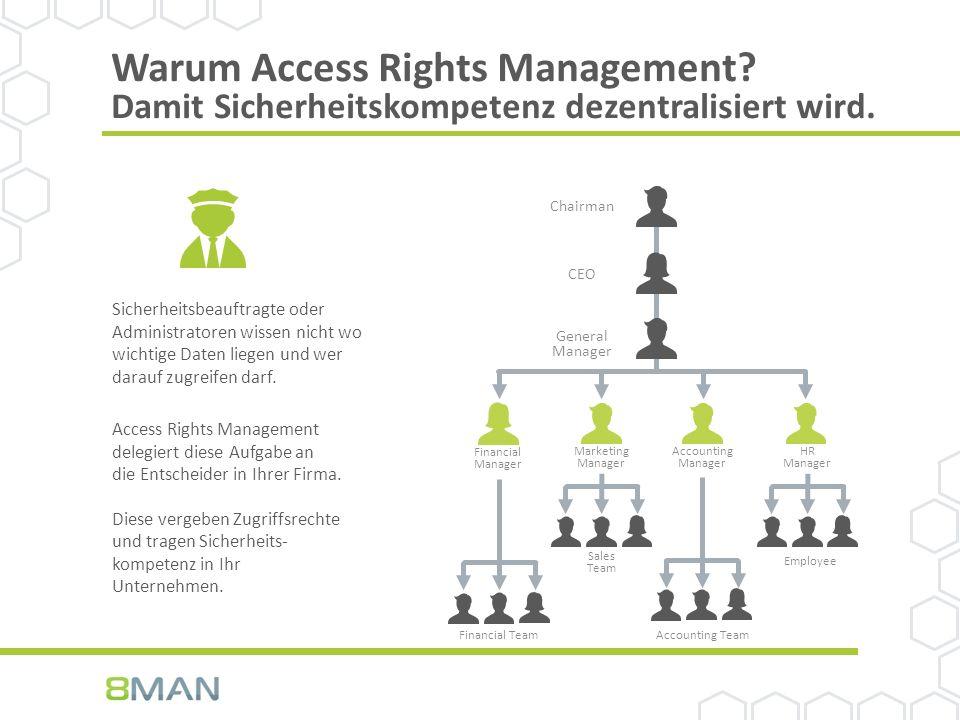 Warum Access Rights Management.Damit Sicherheit effizient wird.