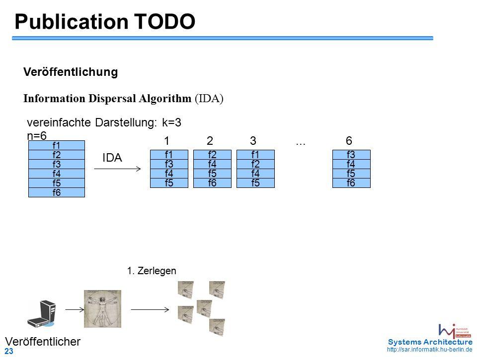 23 May 2006 - 23 Systems Architecture http://sar.informatik.hu-berlin.de Publication TODO Veröffentlichung Information Dispersal Algorithm (IDA) 1.