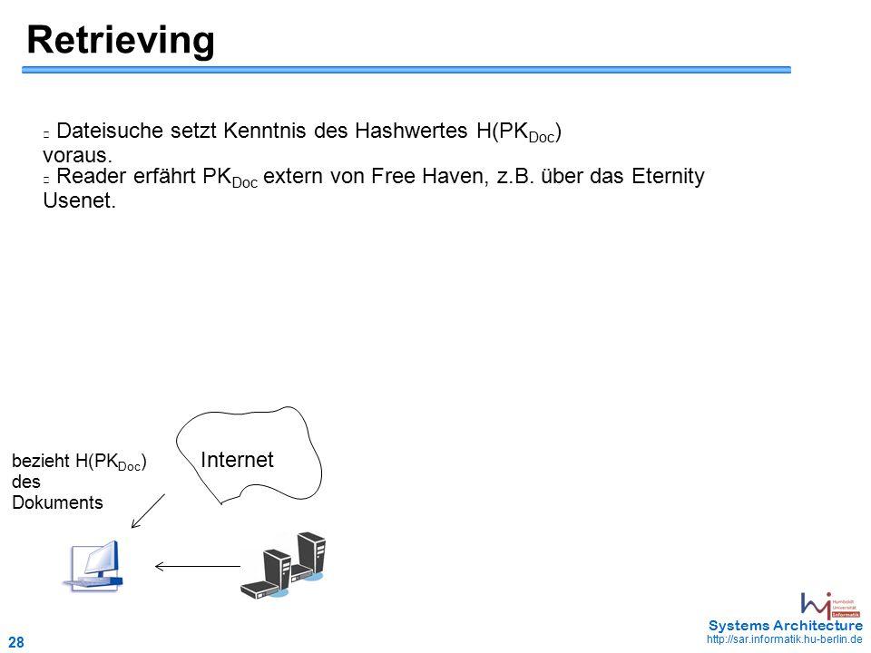 28 May 2006 - 28 Systems Architecture http://sar.informatik.hu-berlin.de Retrieving Dateisuche setzt Kenntnis des Hashwertes H(PK Doc ) voraus.