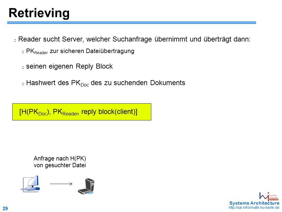 29 May 2006 - 29 Systems Architecture http://sar.informatik.hu-berlin.de Retrieving Reader sucht Server, welcher Suchanfrage übernimmt und überträgt dann: PK Reader zur sicheren Dateiübertragung Anfrage nach H(PK) von gesuchter Datei seinen eigenen Reply Block Hashwert des PK Doc des zu suchenden Dokuments [H(PK Doc ), PK Reader, reply block(client)]