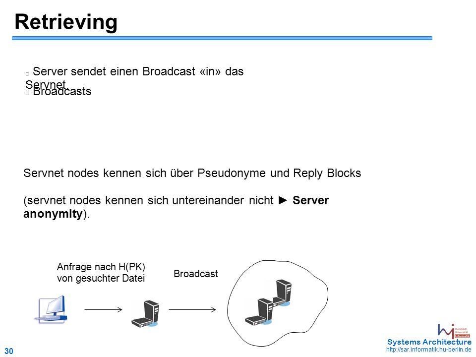 30 May 2006 - 30 Systems Architecture http://sar.informatik.hu-berlin.de Retrieving Server sendet einen Broadcast «in» das Servnet.