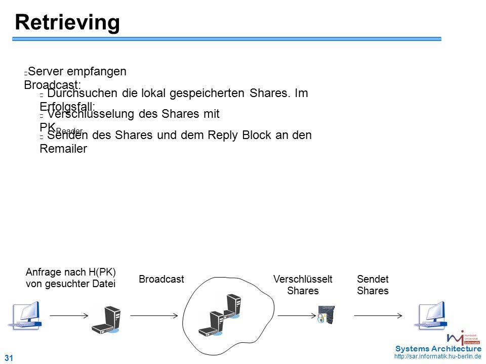 31 May 2006 - 31 Systems Architecture http://sar.informatik.hu-berlin.de Retrieving Server empfangen Broadcast: Durchsuchen die lokal gespeicherten Shares.