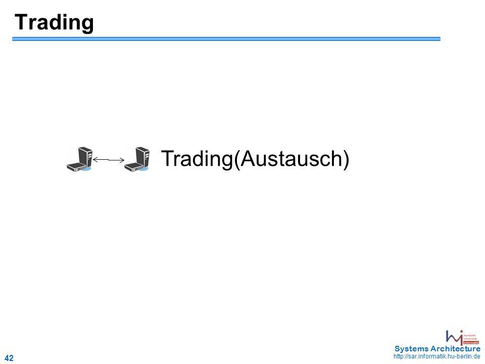 42 May 2006 - 42 Systems Architecture http://sar.informatik.hu-berlin.de Trading Trading(Austausch)