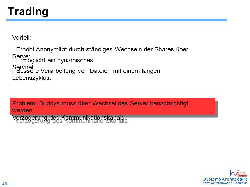 43 May 2006 - 43 Systems Architecture http://sar.informatik.hu-berlin.de Trading Vorteil: Erhöht Anonymität durch ständiges Wechseln der Shares über Server.
