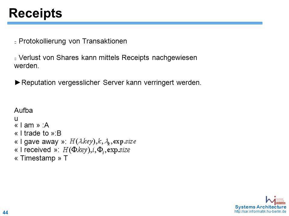 44 May 2006 - 44 Systems Architecture http://sar.informatik.hu-berlin.de Receipts Protokollierung von Transaktionen Verlust von Shares kann mittels Receipts nachgewiesen werden.
