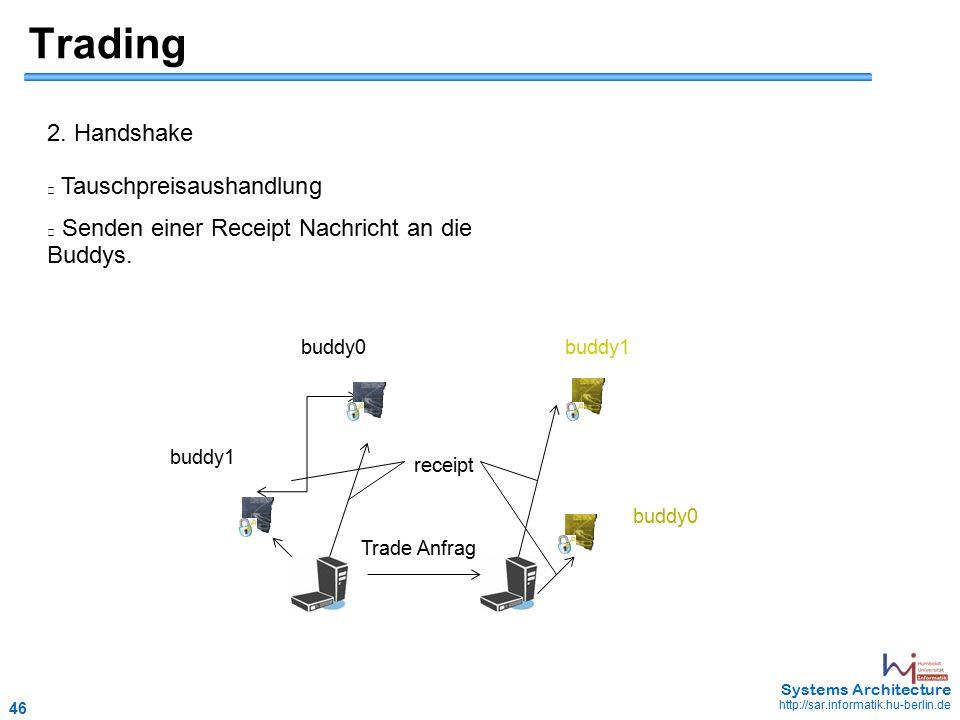 46 May 2006 - 46 Systems Architecture http://sar.informatik.hu-berlin.de Trading Tauschpreisaushandlung Senden einer Receipt Nachricht an die Buddys.