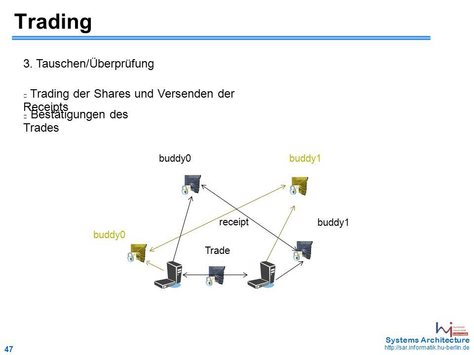 47 May 2006 - 47 Systems Architecture http://sar.informatik.hu-berlin.de Trading Trading der Shares und Versenden der Receipts 3.