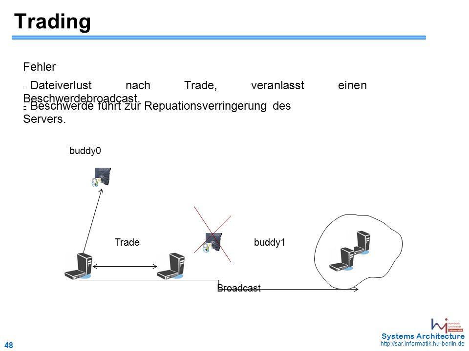 48 May 2006 - 48 Systems Architecture http://sar.informatik.hu-berlin.de Trading Dateiverlust nach Trade, veranlasst einen Beschwerdebroadcast.