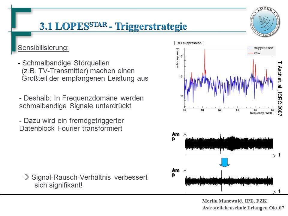 Astroteilchenschule Erlangen Okt.07 Merlin Manewald, IPE, FZK 3.1 LOPES STAR - Triggerstrategie Sensibilisierung: - Schmalbandige Störquellen (z.B.