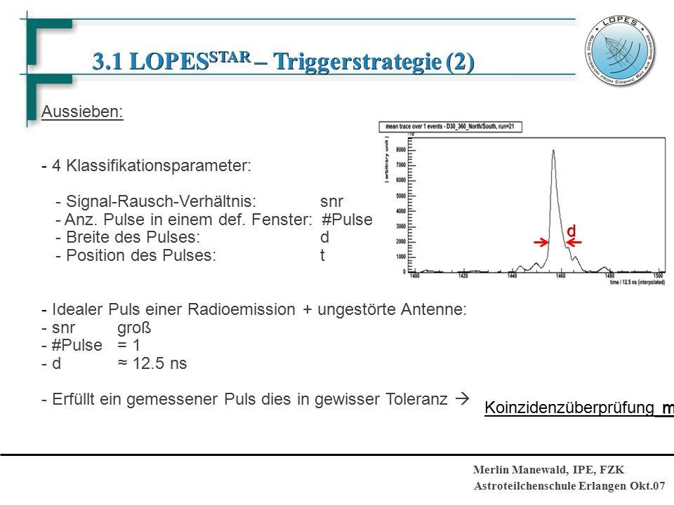 Astroteilchenschule Erlangen Okt.07 Merlin Manewald, IPE, FZK 3.1 LOPES STAR – Triggerstrategie (2) Aussieben: - 4 Klassifikationsparameter: - Signal-Rausch-Verhältnis: snr - Anz.