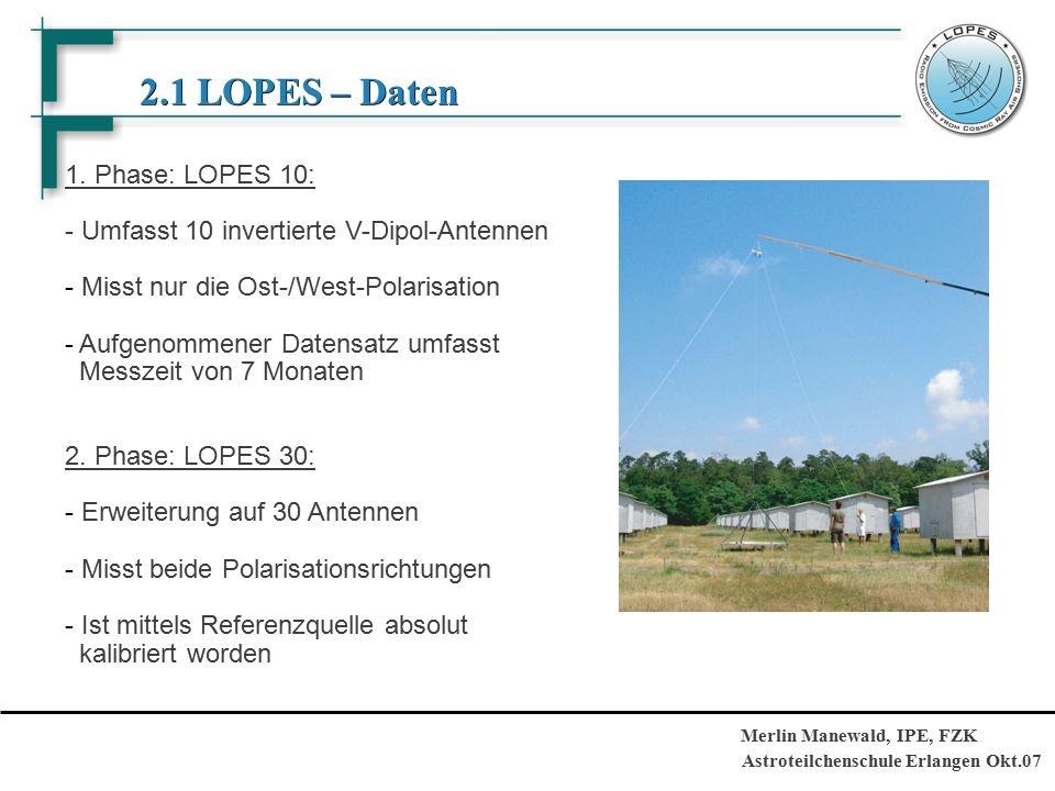 Astroteilchenschule Erlangen Okt.07 Merlin Manewald, IPE, FZK 2.1 LOPES – Daten 2.1 LOPES – Daten 1. Phase: LOPES 10: - Umfasst 10 invertierte V-Dipol