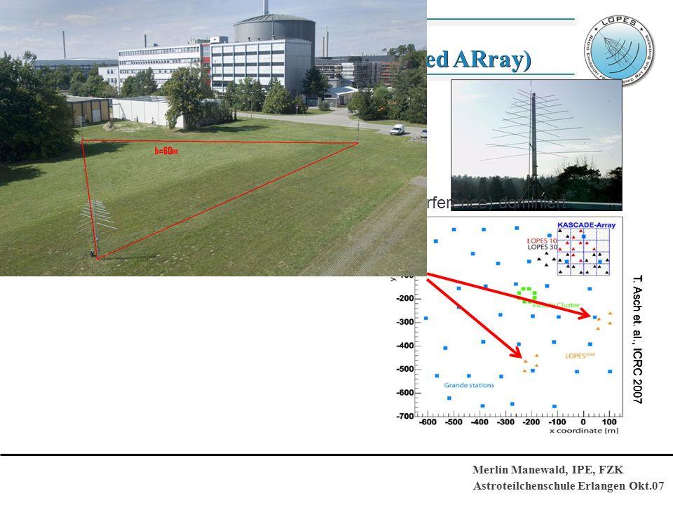 Astroteilchenschule Erlangen Okt.07 Merlin Manewald, IPE, FZK 3. LOPES STAR (SelfTriggered ARray) Umfasst 2 Antennenfelder à 4 LPD-Antennen 2 Kanäle/A