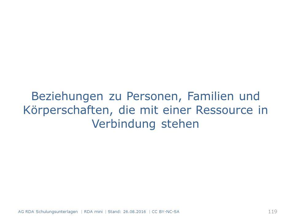 Beziehungen zu Personen, Familien und Körperschaften, die mit einer Ressource in Verbindung stehen 119 AG RDA Schulungsunterlagen | RDA mini | Stand: 26.08.2016 | CC BY-NC-SA