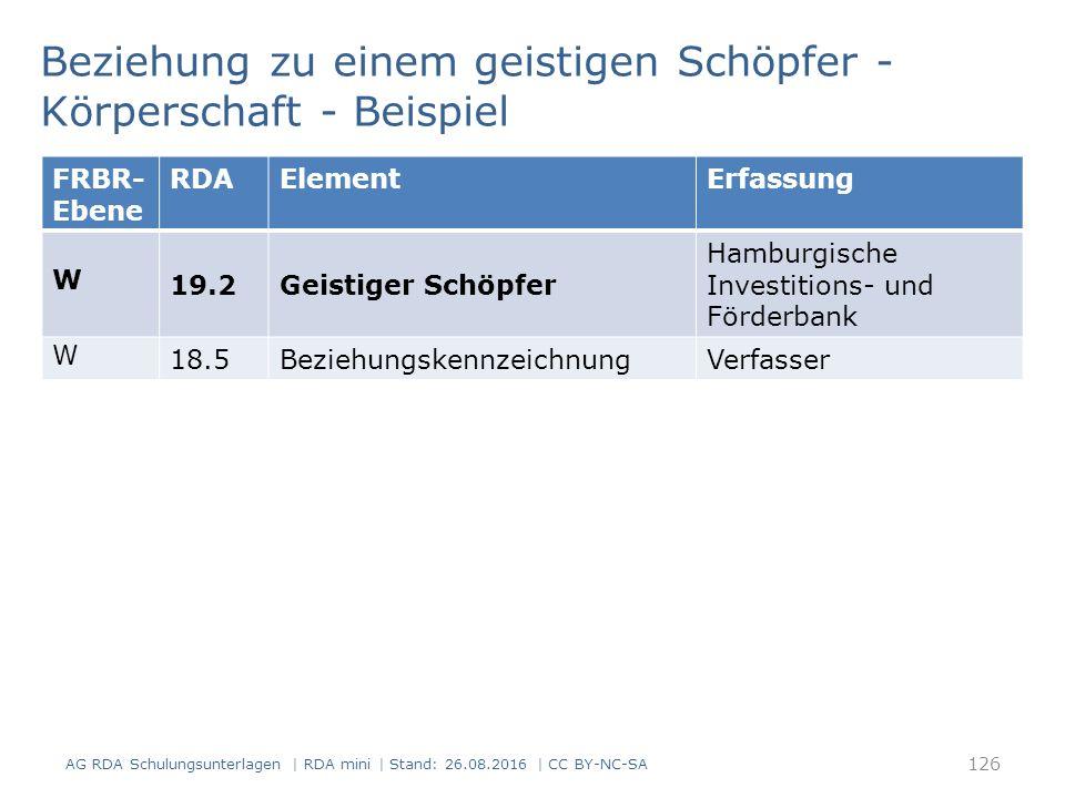 126 Beziehung zu einem geistigen Schöpfer - Körperschaft - Beispiel AG RDA Schulungsunterlagen | RDA mini | Stand: 26.08.2016 | CC BY-NC-SA FRBR- Ebene RDAElementErfassung W 19.2Geistiger Schöpfer Hamburgische Investitions- und Förderbank W 18.5BeziehungskennzeichnungVerfasser