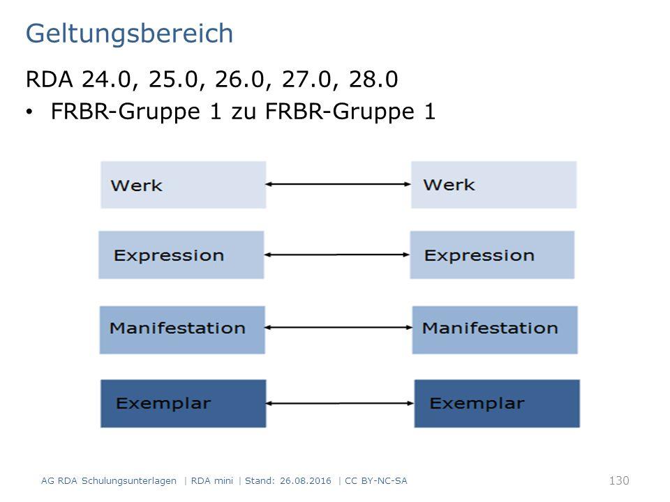 Geltungsbereich RDA 24.0, 25.0, 26.0, 27.0, 28.0 FRBR-Gruppe 1 zu FRBR-Gruppe 1 AG RDA Schulungsunterlagen | RDA mini | Stand: 26.08.2016 | CC BY-NC-SA 130