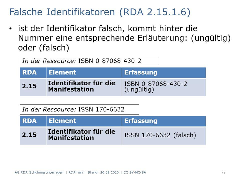 Falsche Identifikatoren (RDA 2.15.1.6) ist der Identifikator falsch, kommt hinter die Nummer eine entsprechende Erläuterung: (ungültig) oder (falsch) RDAElementErfassung 2.15 Identifikator für die Manifestation ISBN 0-87068-430-2 (ungültig) In der Ressource: ISBN 0-87068-430-2 RDAElementErfassung 2.15 Identifikator für die Manifestation ISSN 170-6632 (falsch) In der Ressource: ISSN 170-6632 72 AG RDA Schulungsunterlagen | RDA mini | Stand: 26.08.2016 | CC BY-NC-SA
