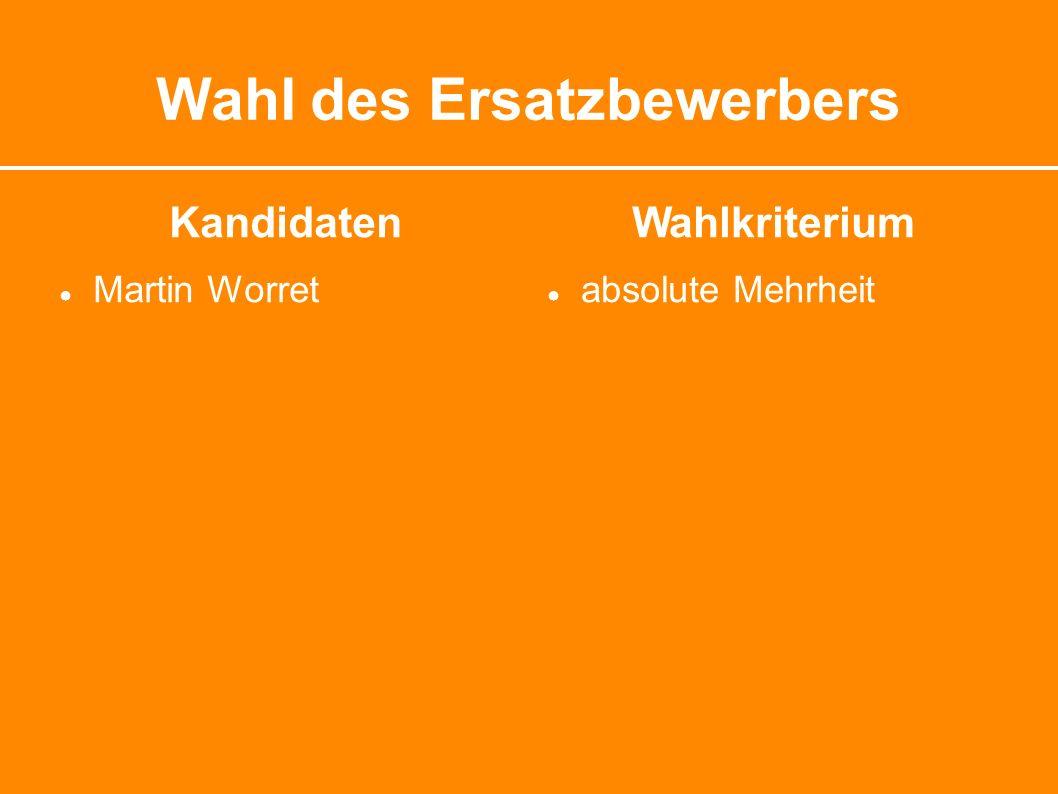 Wahl des Ersatzbewerbers Kandidaten ● Martin Worret Wahlkriterium ● absolute Mehrheit