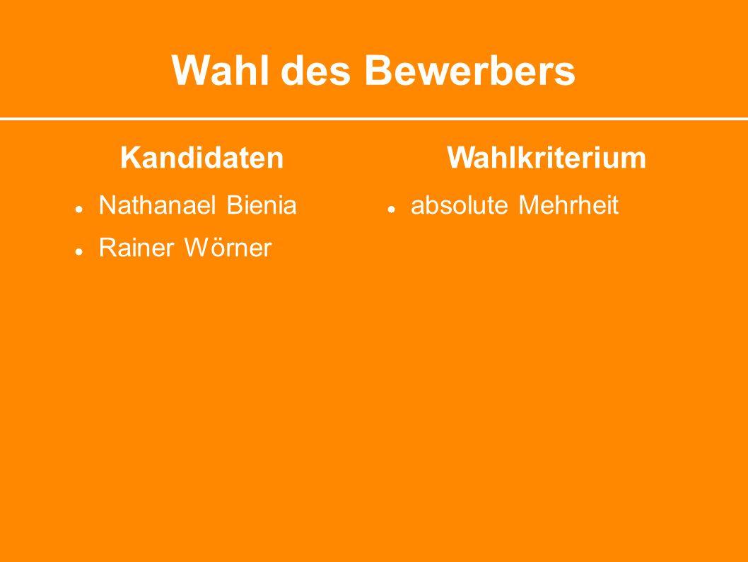 Wahl des Bewerbers Kandidaten ● Nathanael Bienia ● Rainer Wörner Wahlkriterium ● absolute Mehrheit