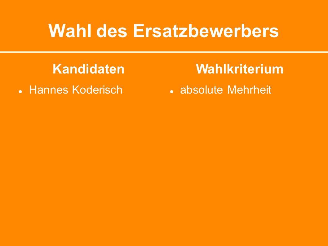 Wahl des Ersatzbewerbers Kandidaten ● Hannes Koderisch Wahlkriterium ● absolute Mehrheit