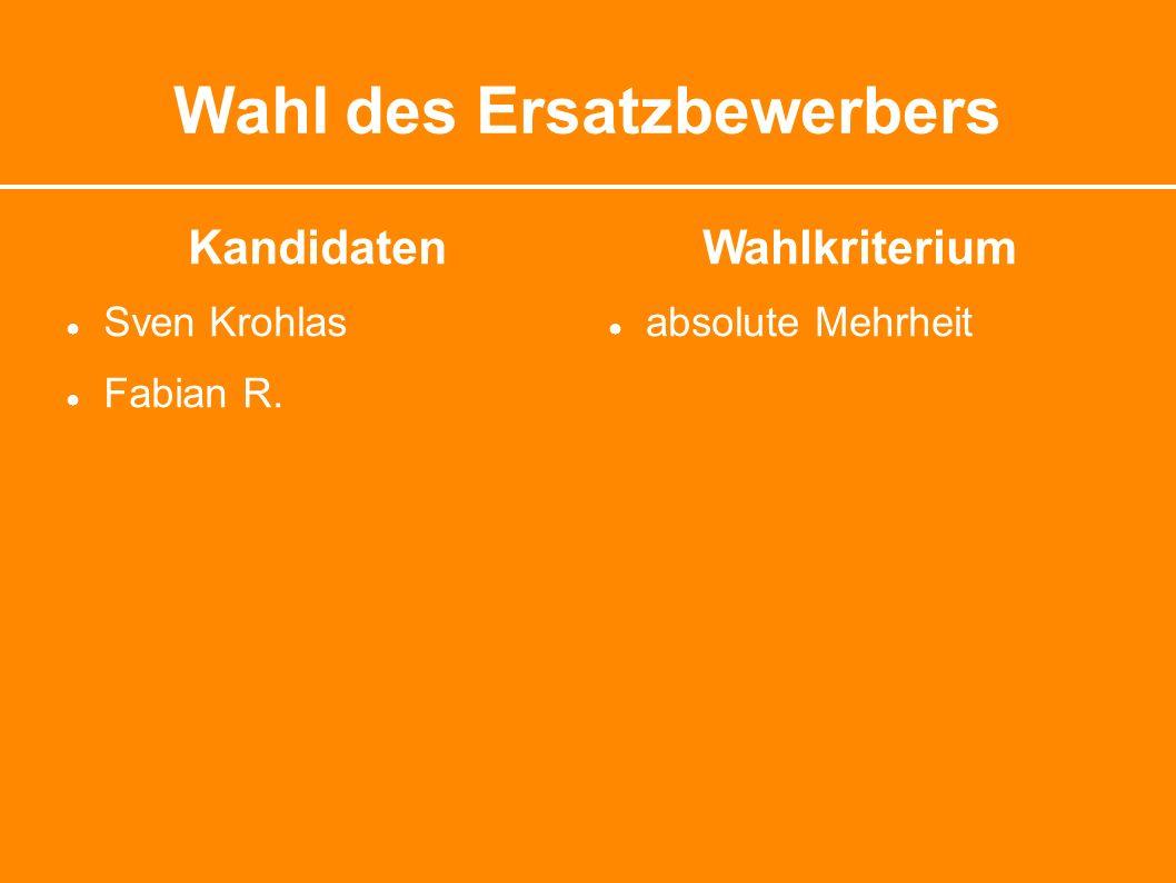 Wahl des Ersatzbewerbers Kandidaten ● Sven Krohlas ● Fabian R. Wahlkriterium ● absolute Mehrheit