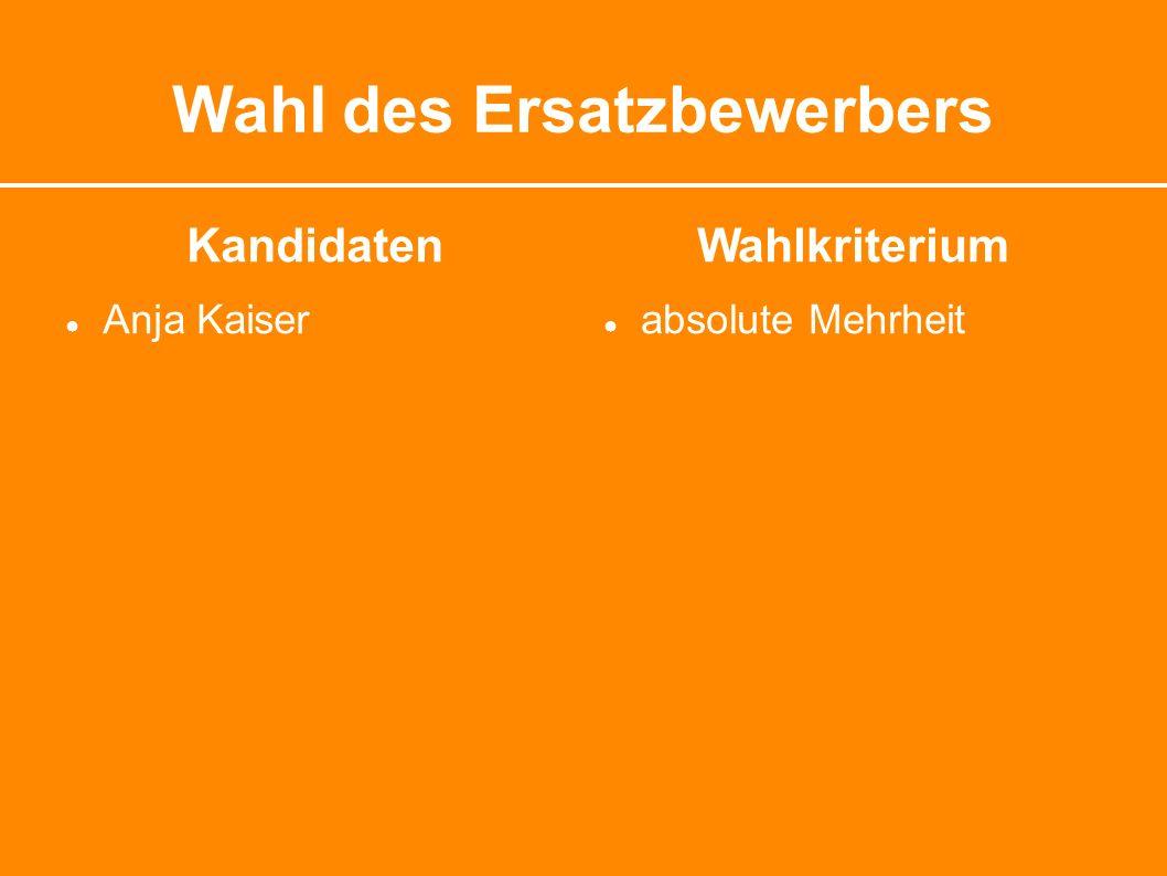Wahl des Ersatzbewerbers Kandidaten ● Anja Kaiser Wahlkriterium ● absolute Mehrheit