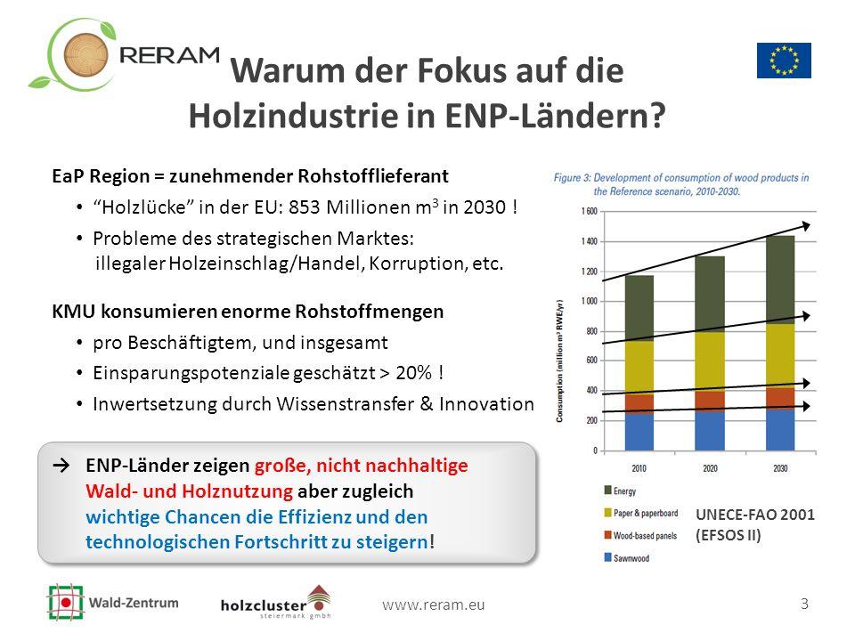"""www.reram.eu 3 UNECE-FAO 2001 (EFSOS II) Warum der Fokus auf die Holzindustrie in ENP-Ländern? EaP Region = zunehmender Rohstofflieferant """"Holzlücke"""""""