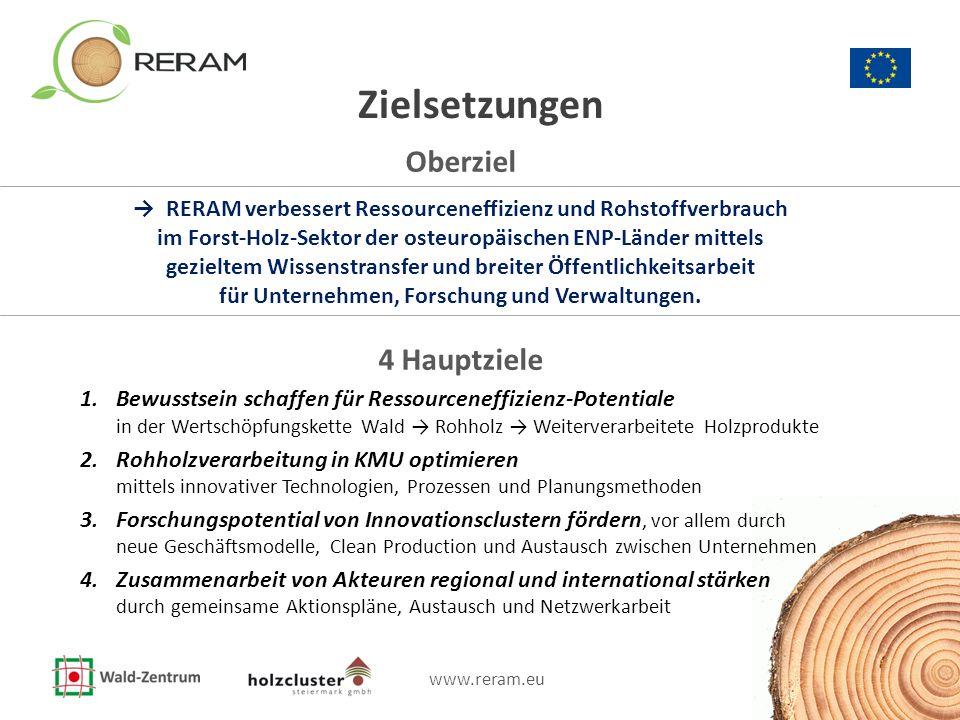 www.reram.eu 7 Zielsetzungen Oberziel → RERAM verbessert Ressourceneffizienz und Rohstoffverbrauch im Forst-Holz-Sektor der osteuropäischen ENP-Länder