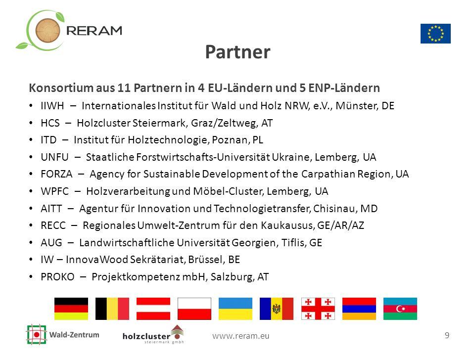 www.reram.eu 9 Partner Konsortium aus 11 Partnern in 4 EU-Ländern und 5 ENP-Ländern IIWH – Internationales Institut für Wald und Holz NRW, e.V., Münst