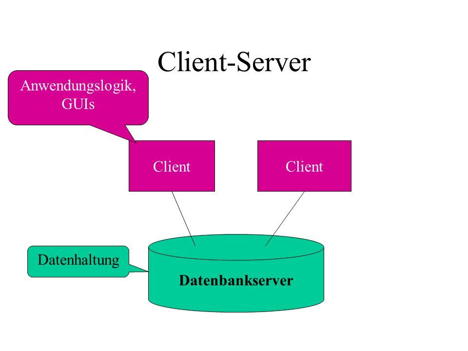 Client-Server Datenbankserver Client Anwendungslogik, GUIs Datenhaltung