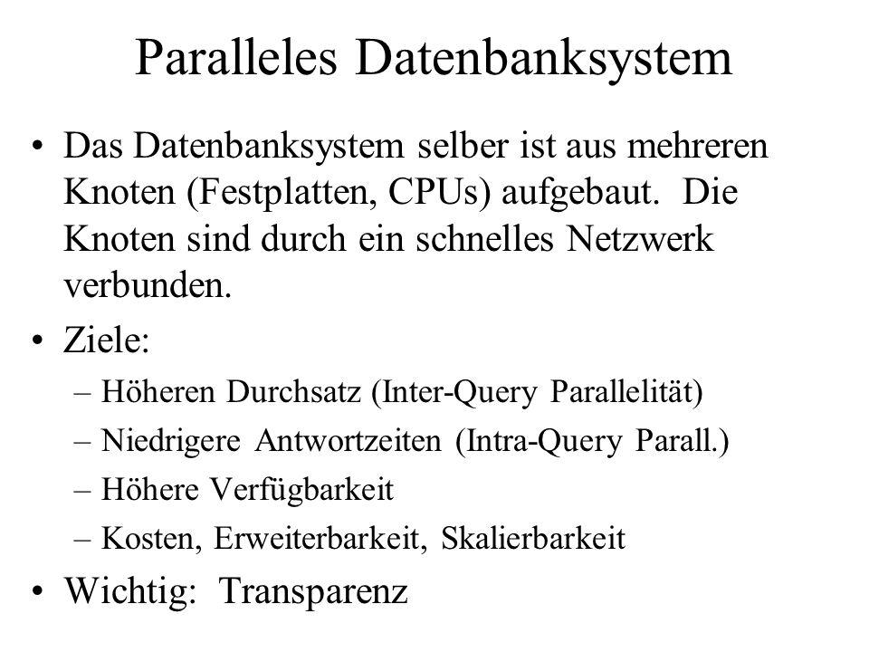 Paralleles Datenbanksystem Das Datenbanksystem selber ist aus mehreren Knoten (Festplatten, CPUs) aufgebaut. Die Knoten sind durch ein schnelles Netzw