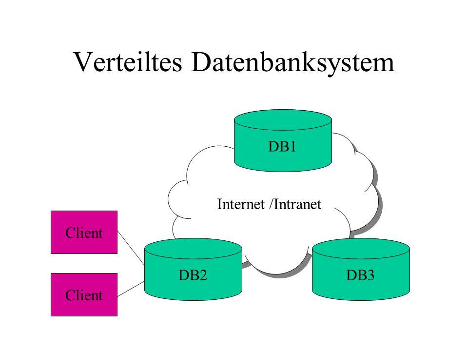 Verteiltes Datenbanksystem DB1 Internet /Intranet DB1 DB2DB3 Client