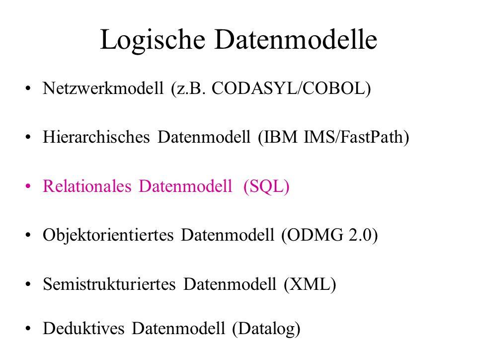Logische Datenmodelle Netzwerkmodell (z.B. CODASYL/COBOL) Hierarchisches Datenmodell (IBM IMS/FastPath) Relationales Datenmodell (SQL) Objektorientier