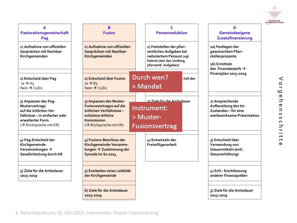 2. Reformkonferenz, 16. Mai 2013, Instrumente: Muster-Fusionsvertrag Durch wen? > Mandat Instrument: > Muster- Fusionsvertrag