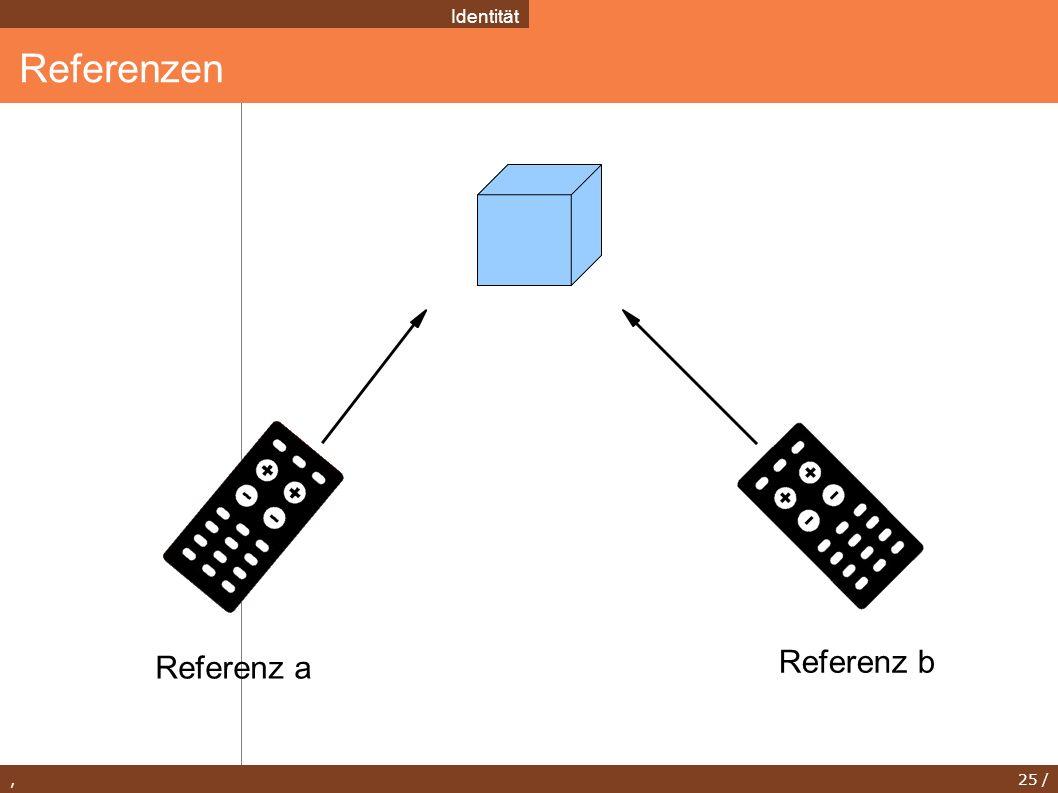 , 25 / Identität Referenzen Referenz a Referenz b